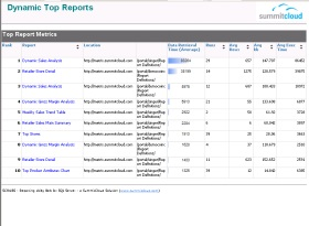 Reporting Services Management Reports - Report Execution Detail
